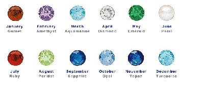 Birthstone picture chart